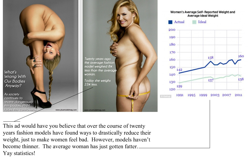Modelle fette Teenager weit 10