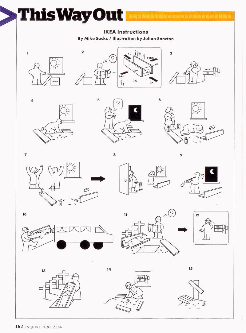 mode d 39 emploi ik a. Black Bedroom Furniture Sets. Home Design Ideas