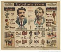 Campagne anti-alcoolisme, 1900