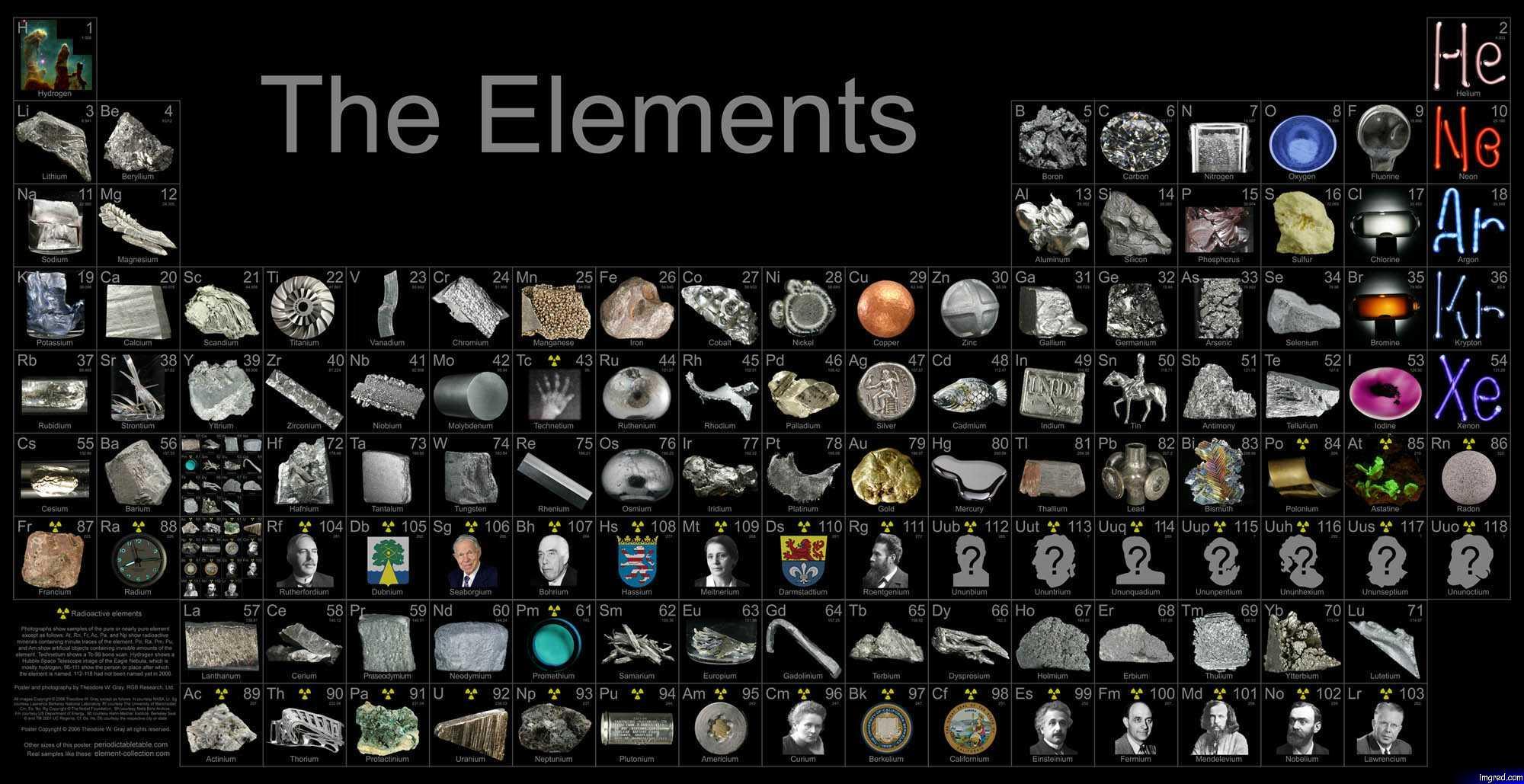 Tableau périodique des éléments illustré