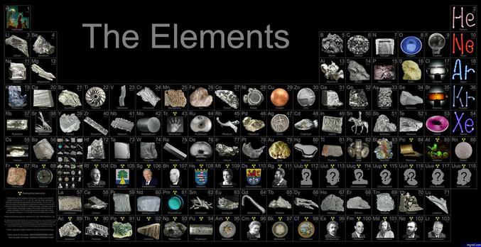 Révisez vos cours de chimie avec une représentation visuelle de chaque élément chimique