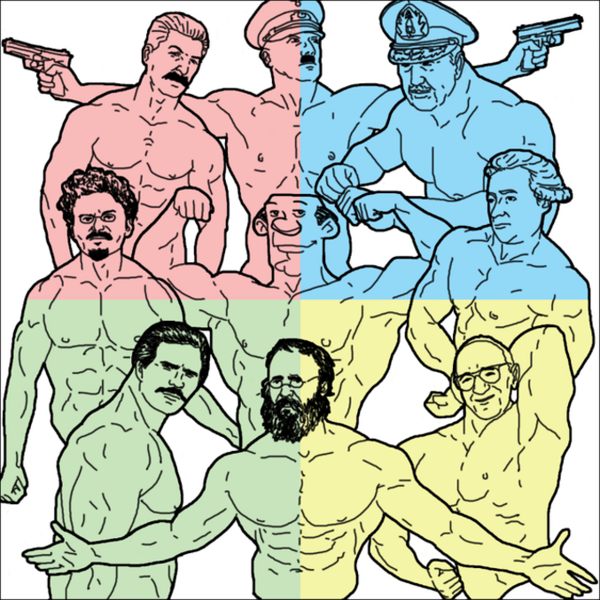 Pour les lapins : https://upload.wikimedia.org/wikipedia/commons/thumb/6/64/Political_Compass_standard_model.svg/543px-Political_Compass_standard_model.svg.png