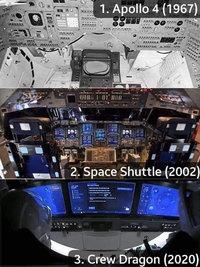 Evolution des tableaux de bord dans la conquête spatiale