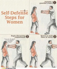 Auto-défense pour les femmes