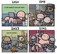 Comparaison annuelle