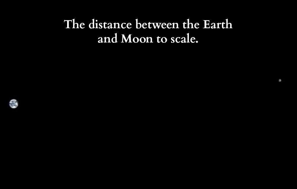 distance entre terre et lune