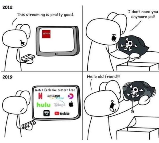 La multiplication des abonnements TV est un véritable enfer pour les consommateurs.