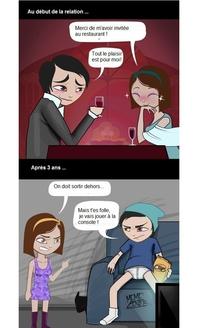 Le début d'une relation amoureuse et après