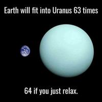 Earth in Uranus