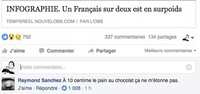 Un Français sur deux est en surpoids