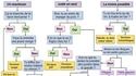 Guide pour choisir la religion qui vous correspond