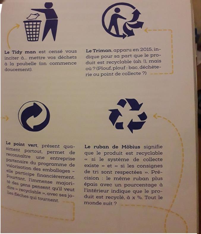 Les différents logos en lien avec le recyclage, qu'on trouve sur nos emballages.