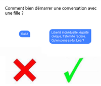 Comment aborder ?