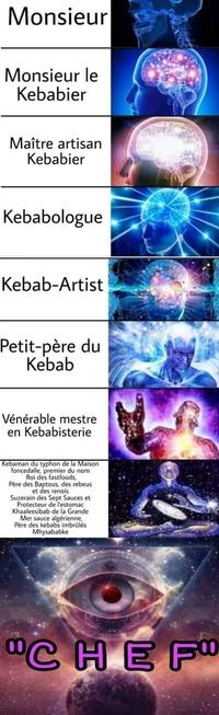 Kebab et appellations