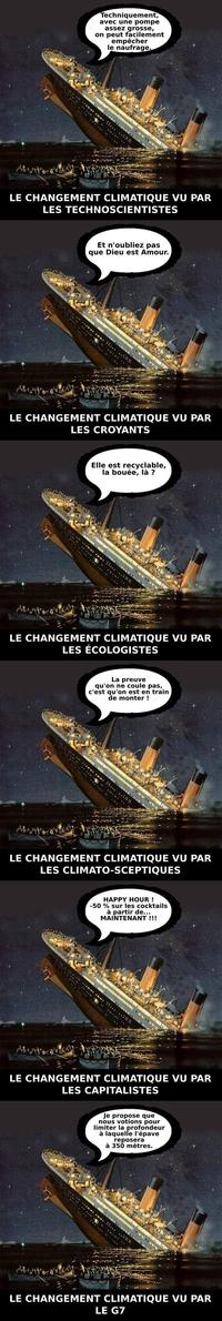 Le réchauffement climatique sous différents points de vue