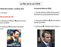Le film de la vie d'EM