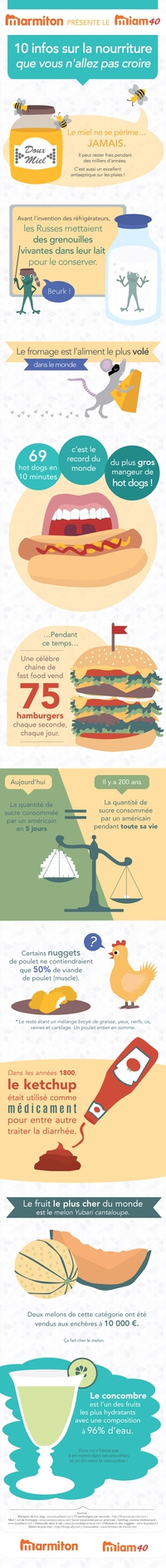 10 infos sur la nourriture...