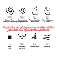 La collection de pictogrammes des toilettes japonaises