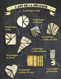 Comment couper le fromage