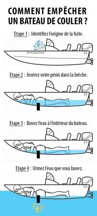 Comment empêcher un bateau de couler