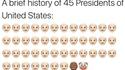 Bref historique de tous les Présidents américains